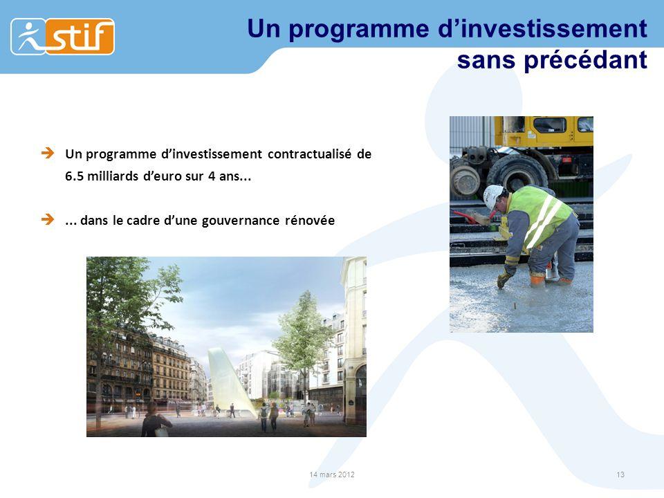 Un programme dinvestissement sans précédant Un programme dinvestissement contractualisé de 6.5 milliards deuro sur 4 ans...... dans le cadre dune gouv