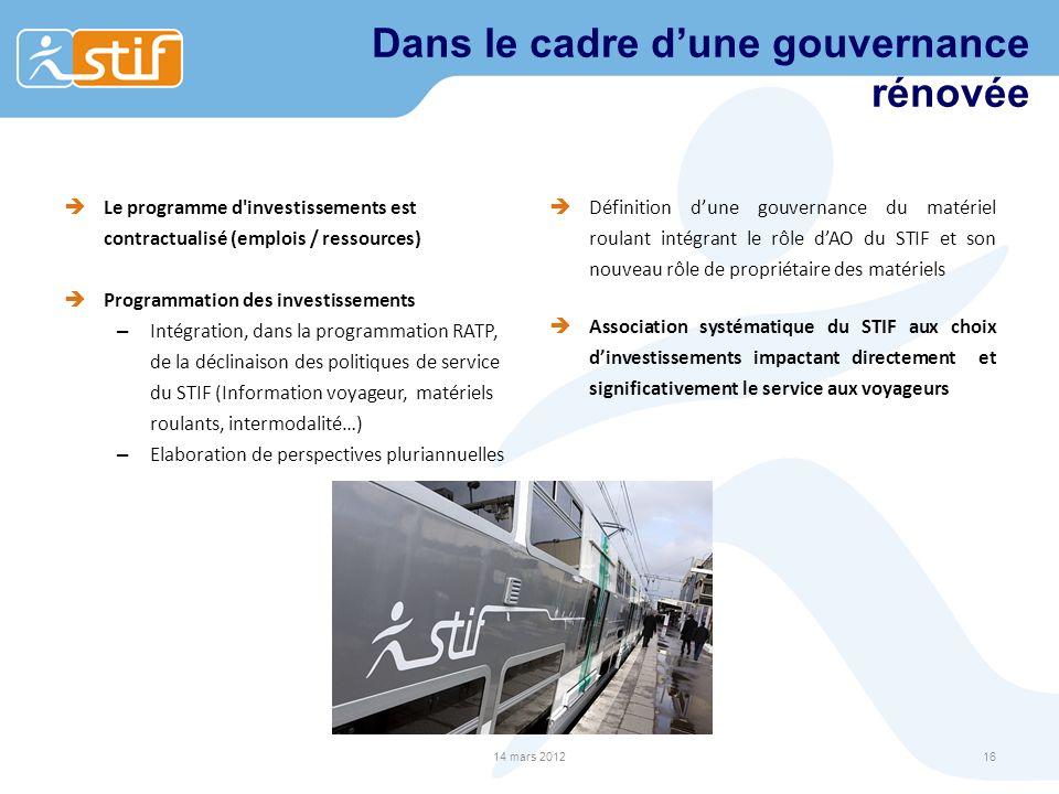 Dans le cadre dune gouvernance rénovée Le programme d'investissements est contractualisé (emplois / ressources) Programmation des investissements – In