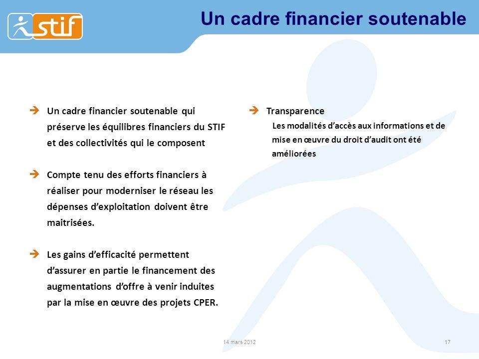 Un cadre financier soutenable Un cadre financier soutenable qui préserve les équilibres financiers du STIF et des collectivités qui le composent Compte tenu des efforts financiers à réaliser pour moderniser le réseau les dépenses dexploitation doivent être maitrisées.