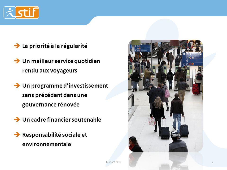 La priorité à la régularité Un meilleur service quotidien rendu aux voyageurs Un programme dinvestissement sans précédant dans une gouvernance rénovée