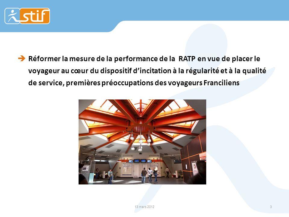 Réformer la mesure de la performance de la RATP en vue de placer le voyageur au cœur du dispositif dincitation à la régularité et à la qualité de service, premières préoccupations des voyageurs Franciliens 13 mars 20123