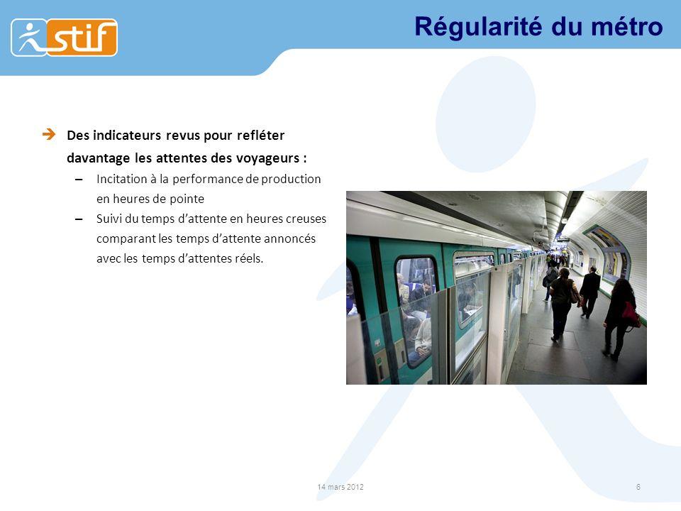 Régularité du métro Des indicateurs revus pour refléter davantage les attentes des voyageurs : – Incitation à la performance de production en heures d