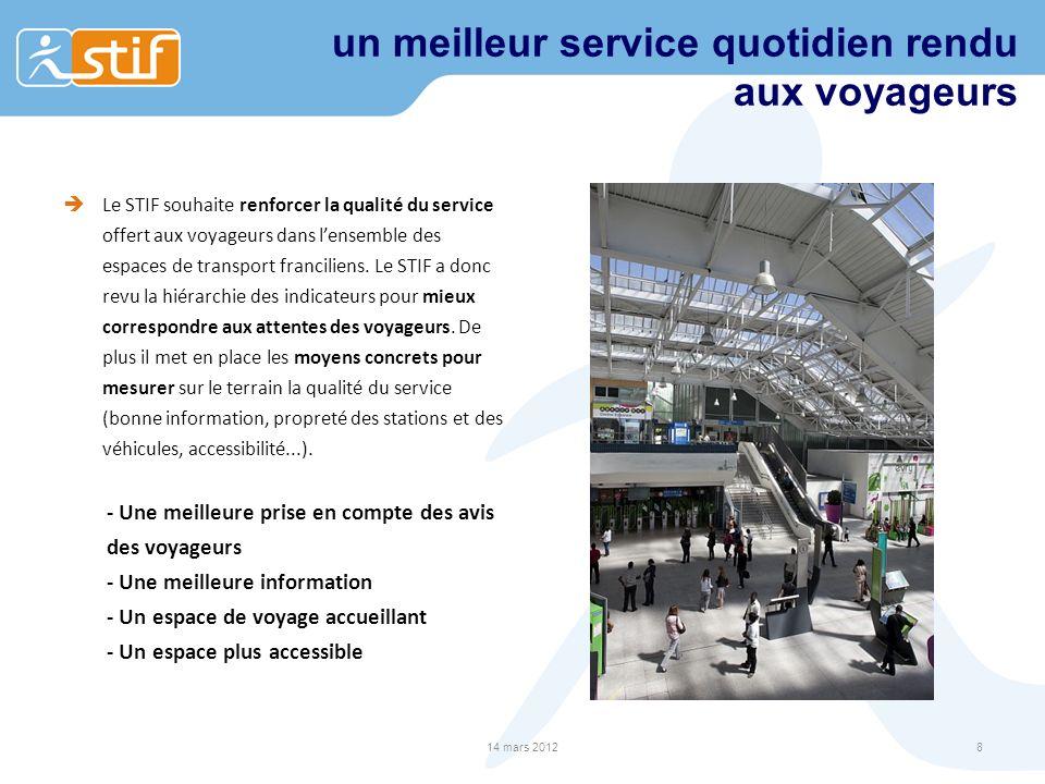 un meilleur service quotidien rendu aux voyageurs Le STIF souhaite renforcer la qualité du service offert aux voyageurs dans lensemble des espaces de transport franciliens.
