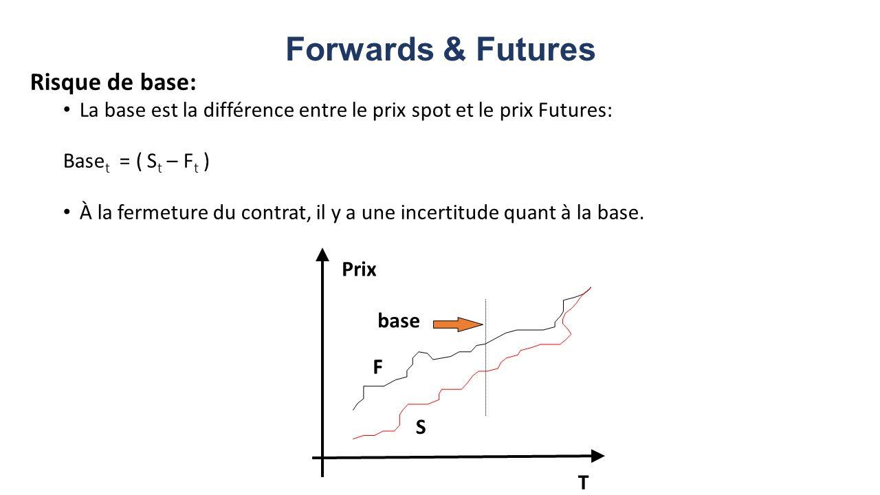 Forwards & Futures Risque de base: La base est la différence entre le prix spot et le prix Futures: Base t = ( S t – F t ) À la fermeture du contrat, il y a une incertitude quant à la base.