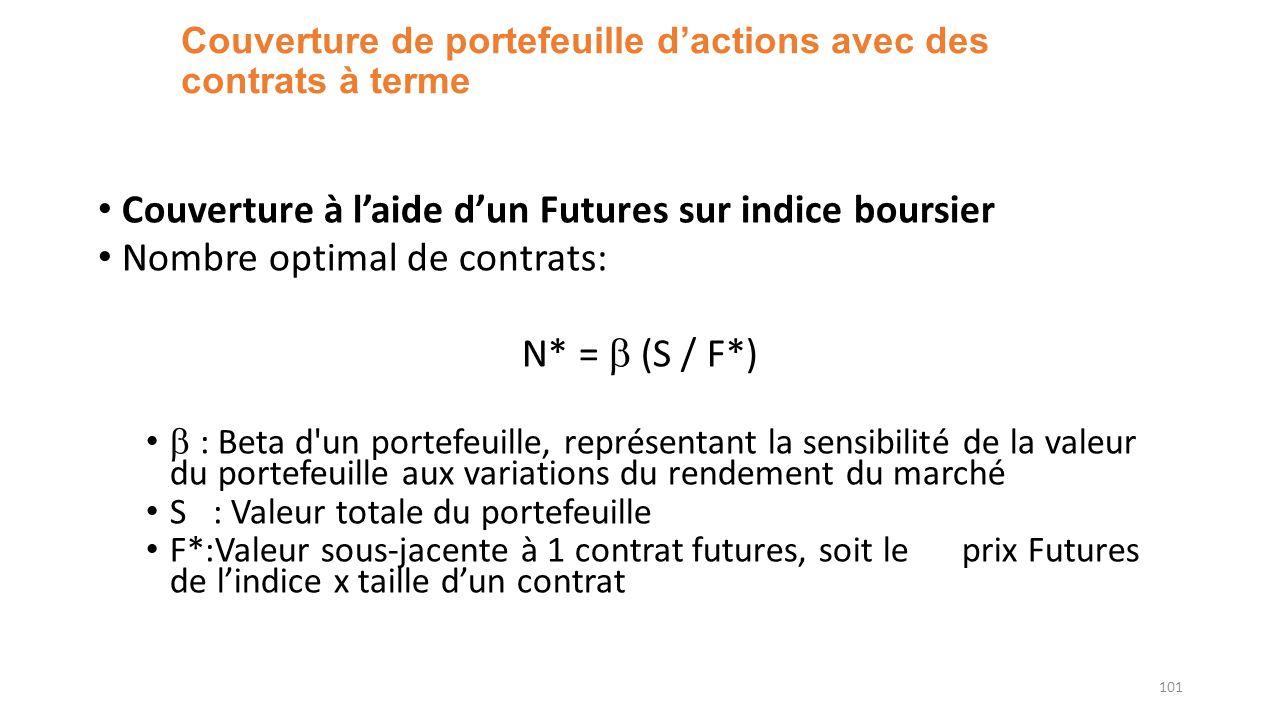 Couverture de portefeuille dactions avec des contrats à terme Couverture à laide dun Futures sur indice boursier Nombre optimal de contrats: N* = (S / F*) : Beta d un portefeuille, représentant la sensibilité de la valeur du portefeuille aux variations du rendement du marché S : Valeur totale du portefeuille F*:Valeur sous-jacente à 1 contrat futures, soit leprix Futures de lindice x taille dun contrat 101