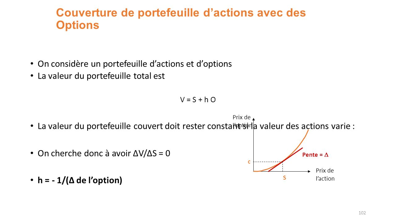 Couverture de portefeuille dactions avec des Options On considère un portefeuille dactions et doptions La valeur du portefeuille total est V = S + h O La valeur du portefeuille couvert doit rester constant si la valeur des actions varie : On cherche donc à avoir ΔV/ΔS = 0 h = - 1/(Δ de loption) 102 Prix de loption S c Pente = Prix de laction
