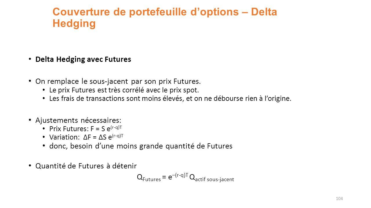 Couverture de portefeuille doptions – Delta Hedging Delta Hedging avec Futures On remplace le sous-jacent par son prix Futures. Le prix Futures est tr