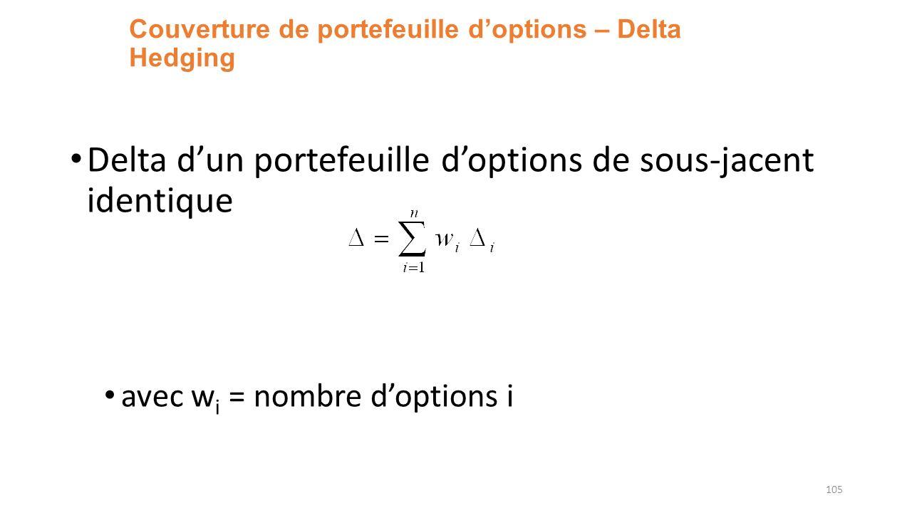 Couverture de portefeuille doptions – Delta Hedging Delta dun portefeuille doptions de sous-jacent identique avec w i = nombre doptions i 105