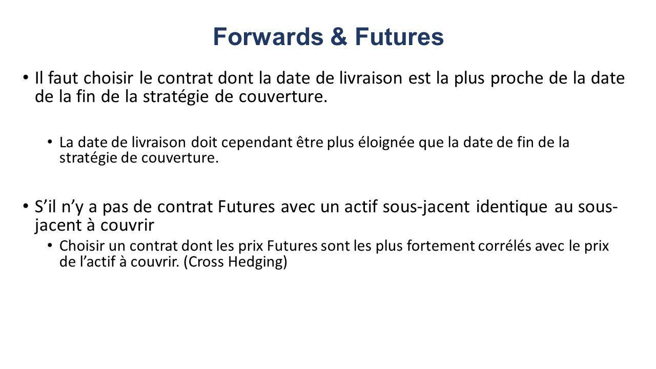 Forwards & Futures Il faut choisir le contrat dont la date de livraison est la plus proche de la date de la fin de la stratégie de couverture.