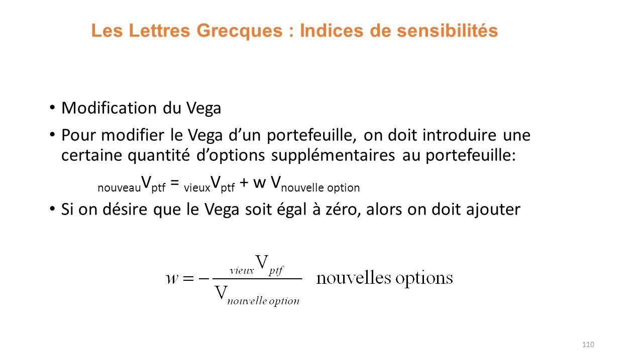 Les Lettres Grecques : Indices de sensibilités Modification du Vega Pour modifier le Vega dun portefeuille, on doit introduire une certaine quantité d
