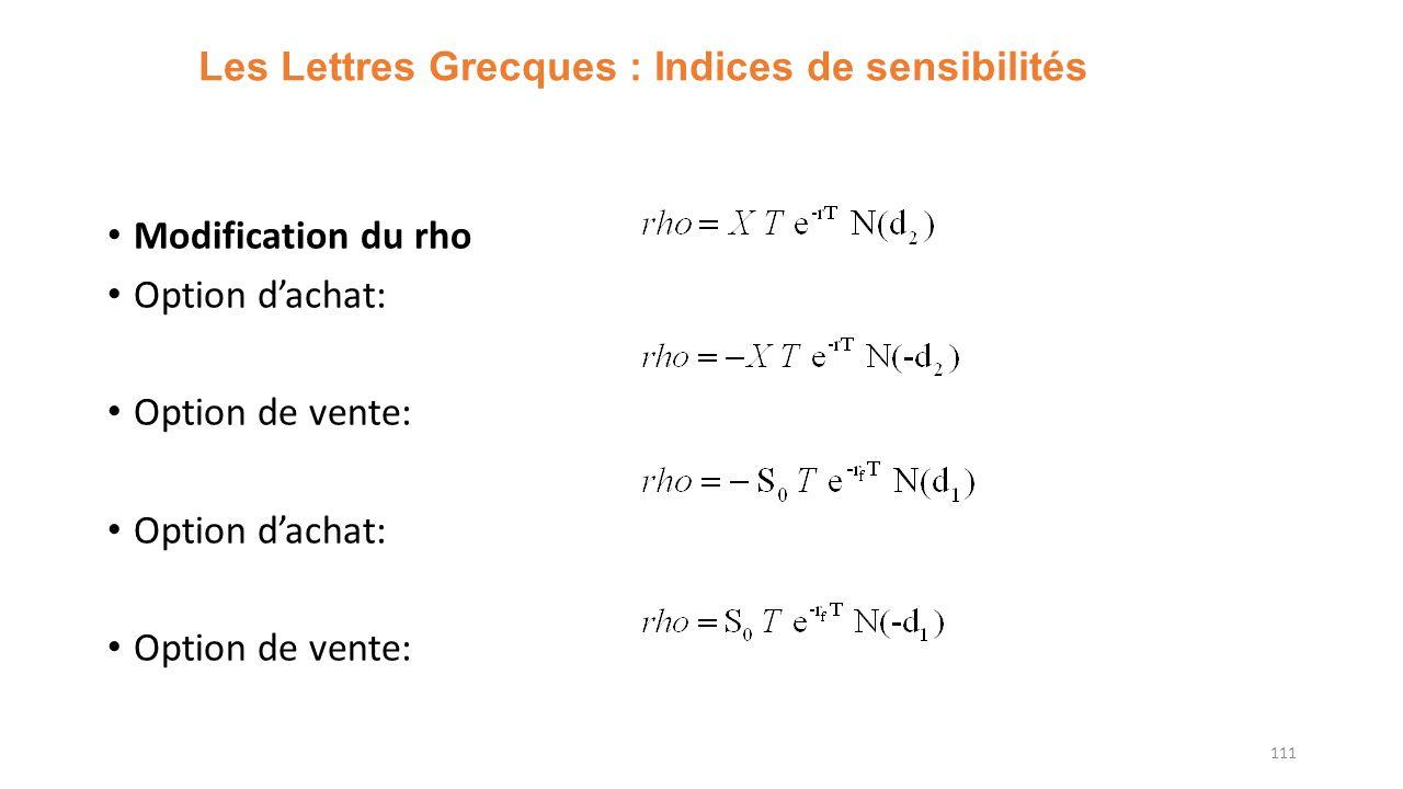 Les Lettres Grecques : Indices de sensibilités 111 Modification du rho Option dachat: Option de vente: Option dachat: Option de vente: