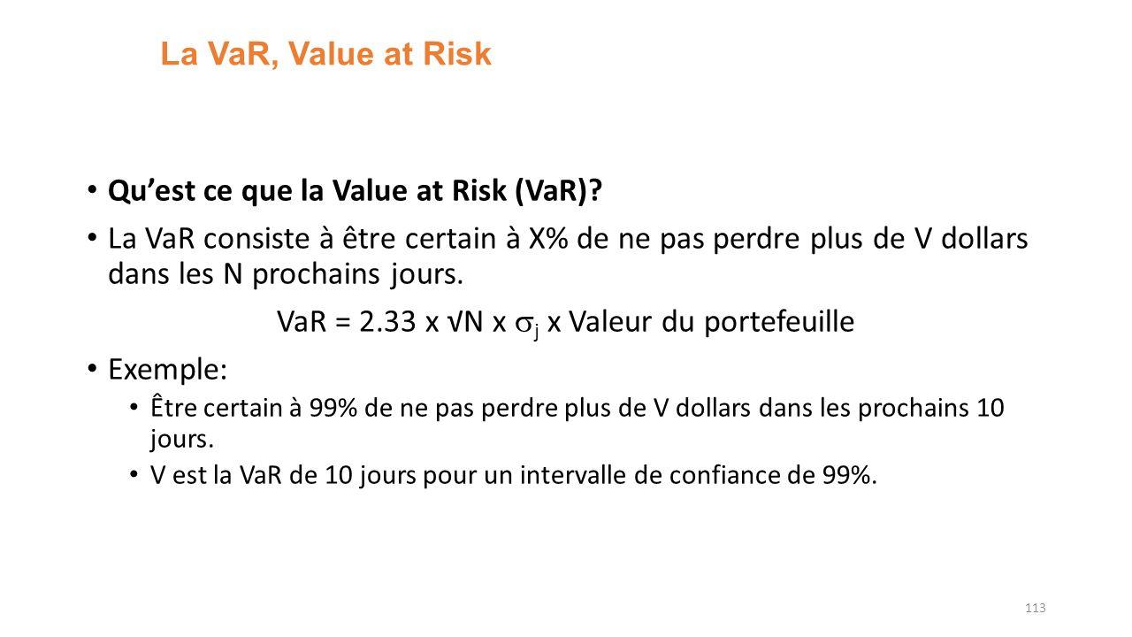 La VaR, Value at Risk 113 Quest ce que la Value at Risk (VaR)? La VaR consiste à être certain à X% de ne pas perdre plus de V dollars dans les N proch