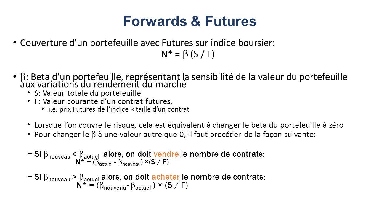 Forwards & Futures Couverture d un portefeuille avec Futures sur indice boursier: N* = (S / F) : Beta d un portefeuille, représentant la sensibilité de la valeur du portefeuille aux variations du rendement du marché S: Valeur totale du portefeuille F: Valeur courante dun contrat futures, i.e.