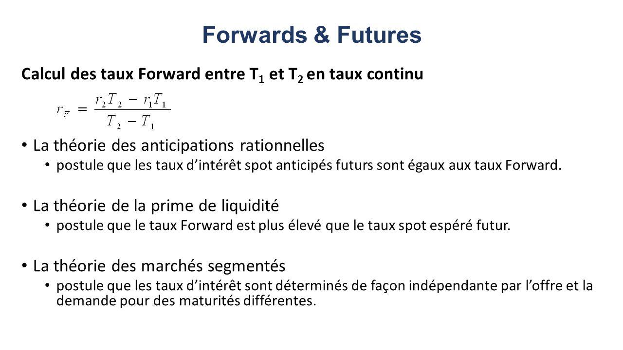 Forwards & Futures Calcul des taux Forward entre T 1 et T 2 en taux continu La théorie des anticipations rationnelles postule que les taux dintérêt spot anticipés futurs sont égaux aux taux Forward.