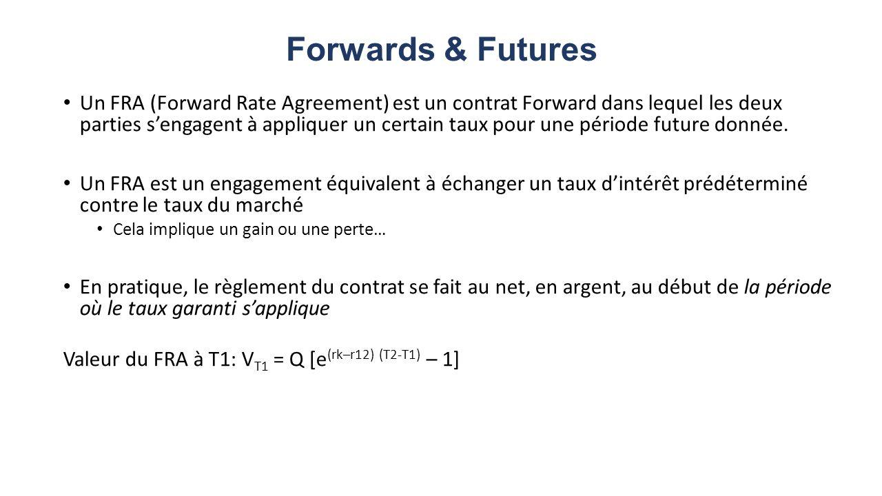 Forwards & Futures Un FRA (Forward Rate Agreement) est un contrat Forward dans lequel les deux parties sengagent à appliquer un certain taux pour une période future donnée.
