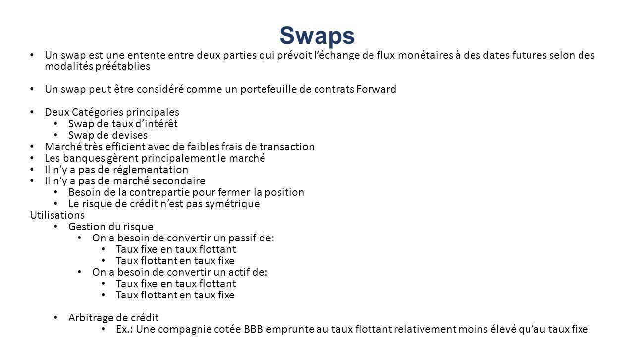 Swaps Un swap est une entente entre deux parties qui prévoit léchange de flux monétaires à des dates futures selon des modalités préétablies Un swap p
