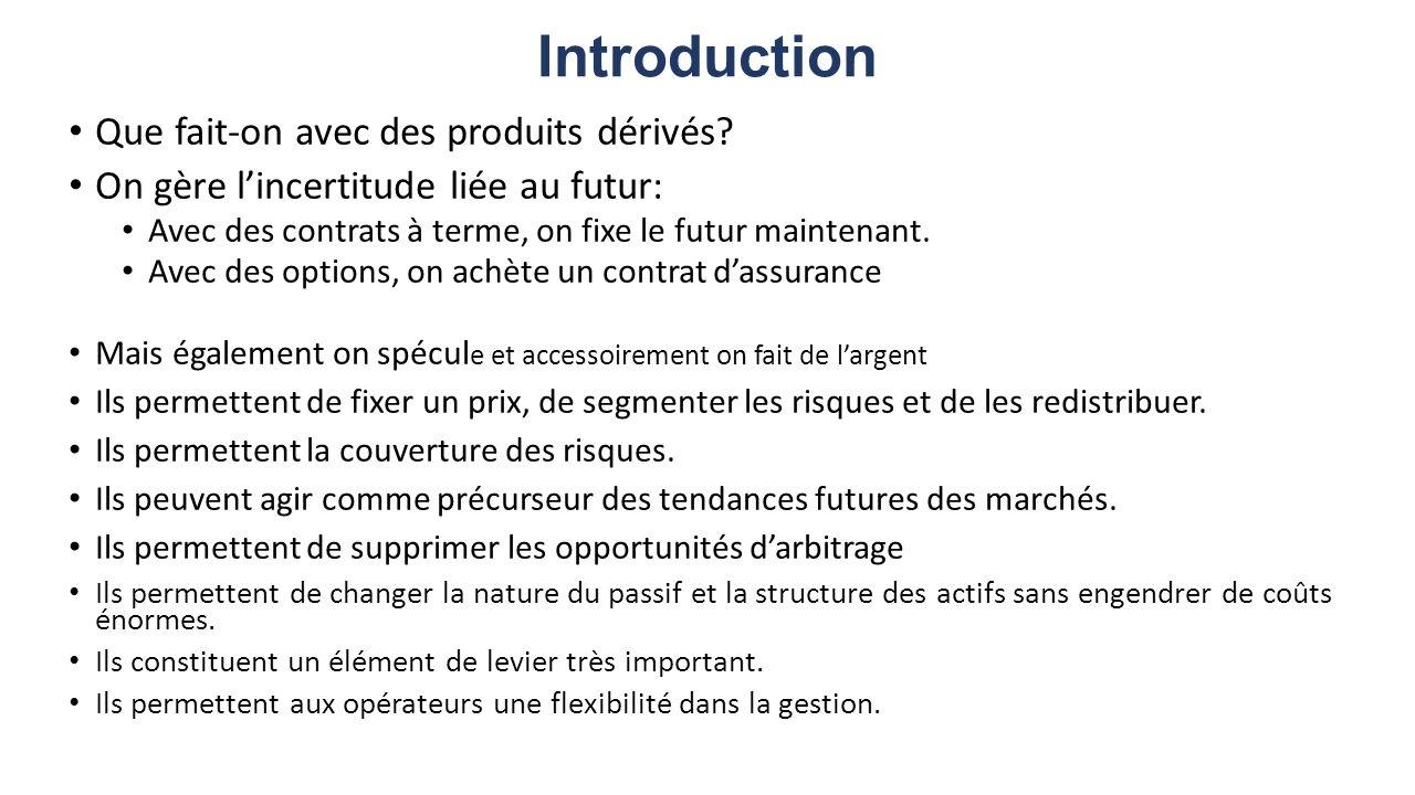 Introduction Que fait-on avec des produits dérivés.
