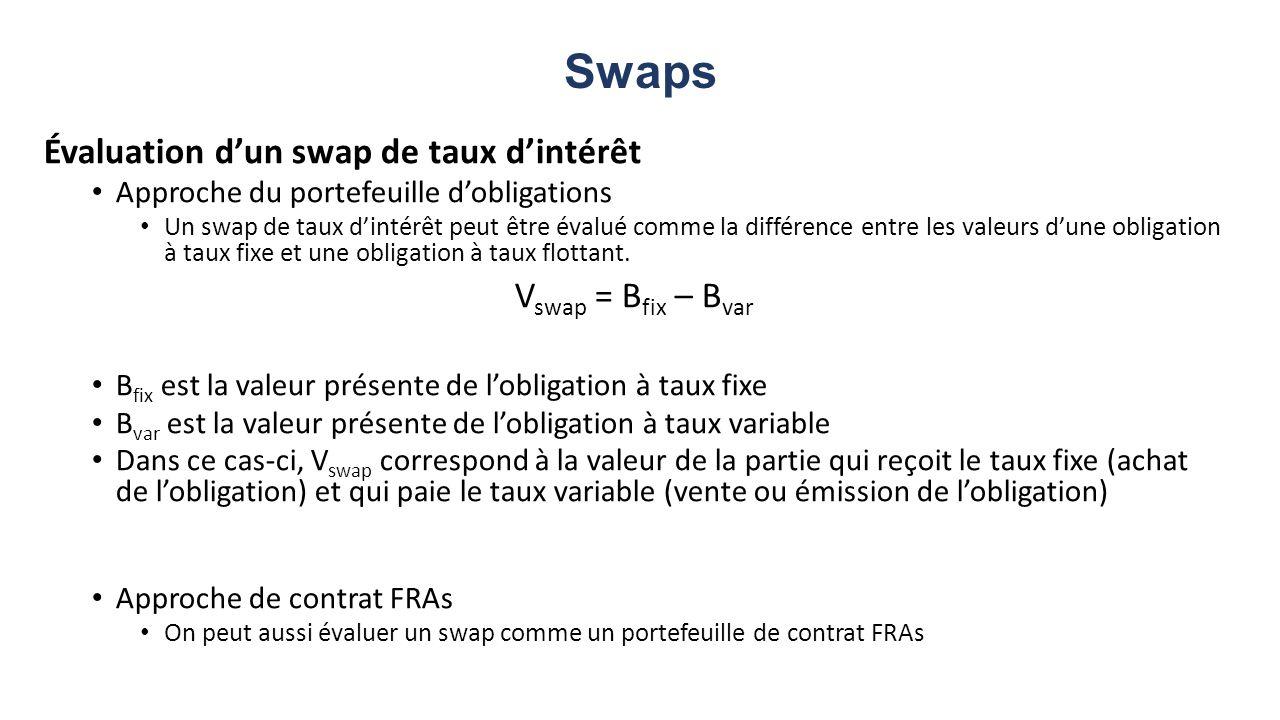 Swaps Évaluation dun swap de taux dintérêt Approche du portefeuille dobligations Un swap de taux dintérêt peut être évalué comme la différence entre les valeurs dune obligation à taux fixe et une obligation à taux flottant.
