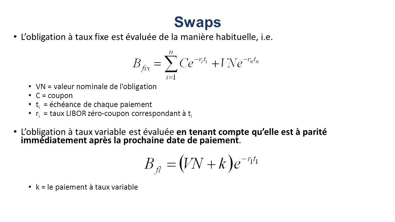Swaps Lobligation à taux fixe est évaluée de la manière habituelle, i.e. VN = valeur nominale de lobligation C = coupon t i = échéance de chaque paiem