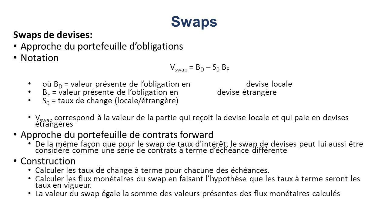 Swaps Swaps de devises: Approche du portefeuille dobligations Notation V swap = B D – S 0 B F où B D = valeur présente de lobligation en devise locale B F = valeur présente de lobligation en devise étrangère S 0 = taux de change (locale/étrangère) V swap correspond à la valeur de la partie qui reçoit la devise locale et qui paie en devises étrangères Approche du portefeuille de contrats forward De la même façon que pour le swap de taux dintérêt, le swap de devises peut lui aussi être considéré comme une série de contrats à terme déchéance différente Construction Calculer les taux de change à terme pour chacune des échéances.