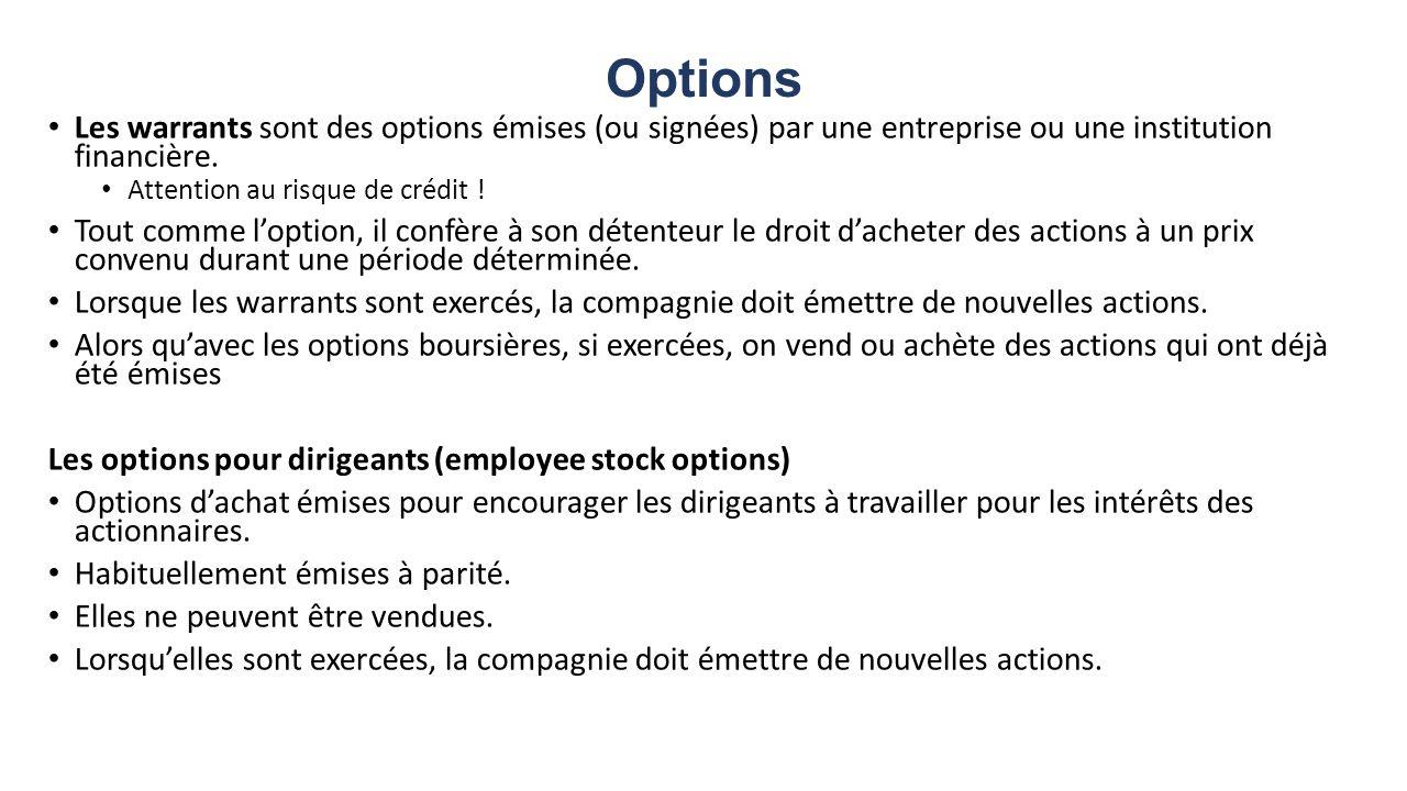 Options Les warrants sont des options émises (ou signées) par une entreprise ou une institution financière. Attention au risque de crédit ! Tout comme