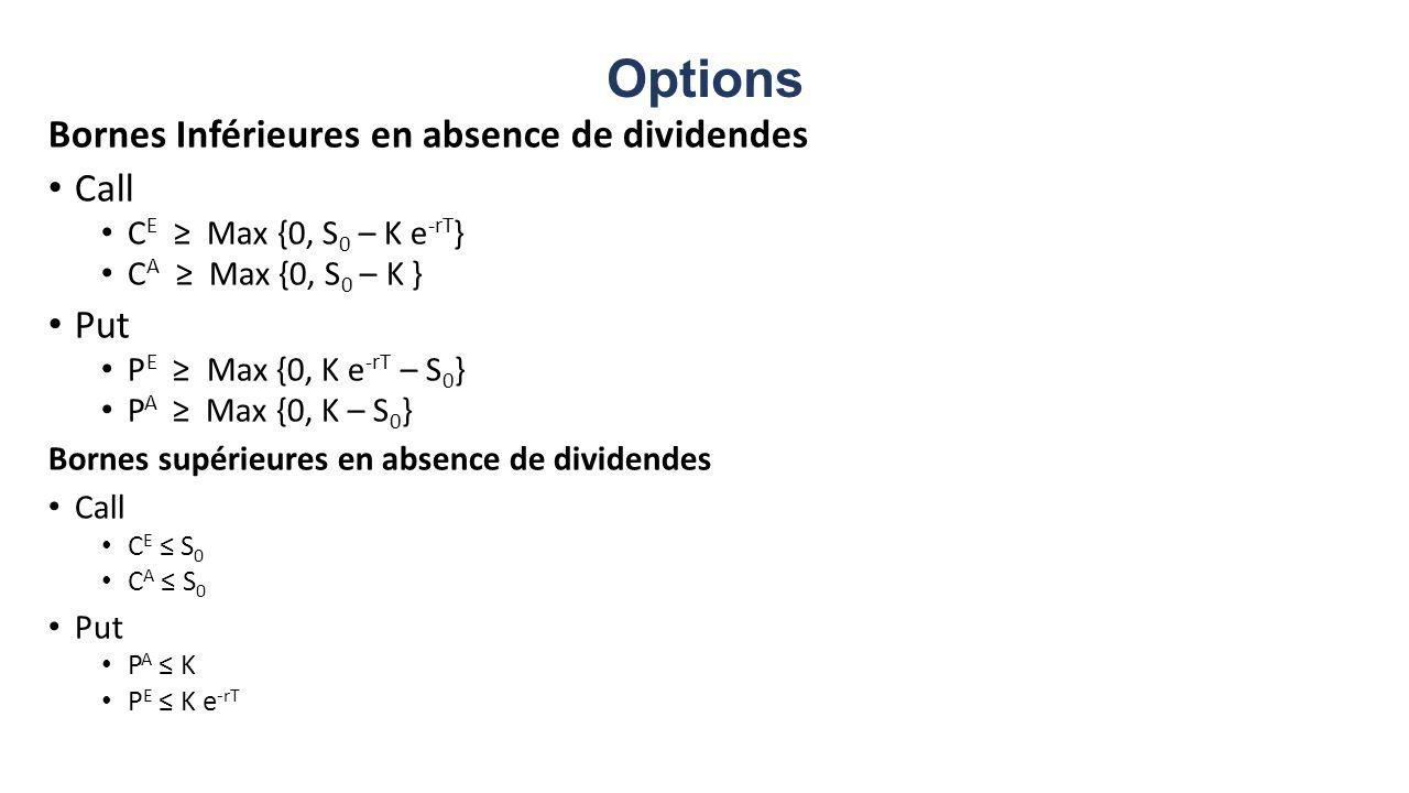 Options Bornes Inférieures en absence de dividendes Call C E Max {0, S 0 – K e -rT } C A Max {0, S 0 – K } Put P E Max {0, K e -rT – S 0 } P A Max {0, K – S 0 } Bornes supérieures en absence de dividendes Call C E S 0 C A S 0 Put P A K P E K e -rT