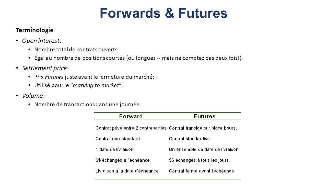 Forwards & Futures Terminologie Open interest: Nombre total de contrats ouverts; Égal au nombre de positions courtes (ou longues -- mais ne comptez pas deux fois!).