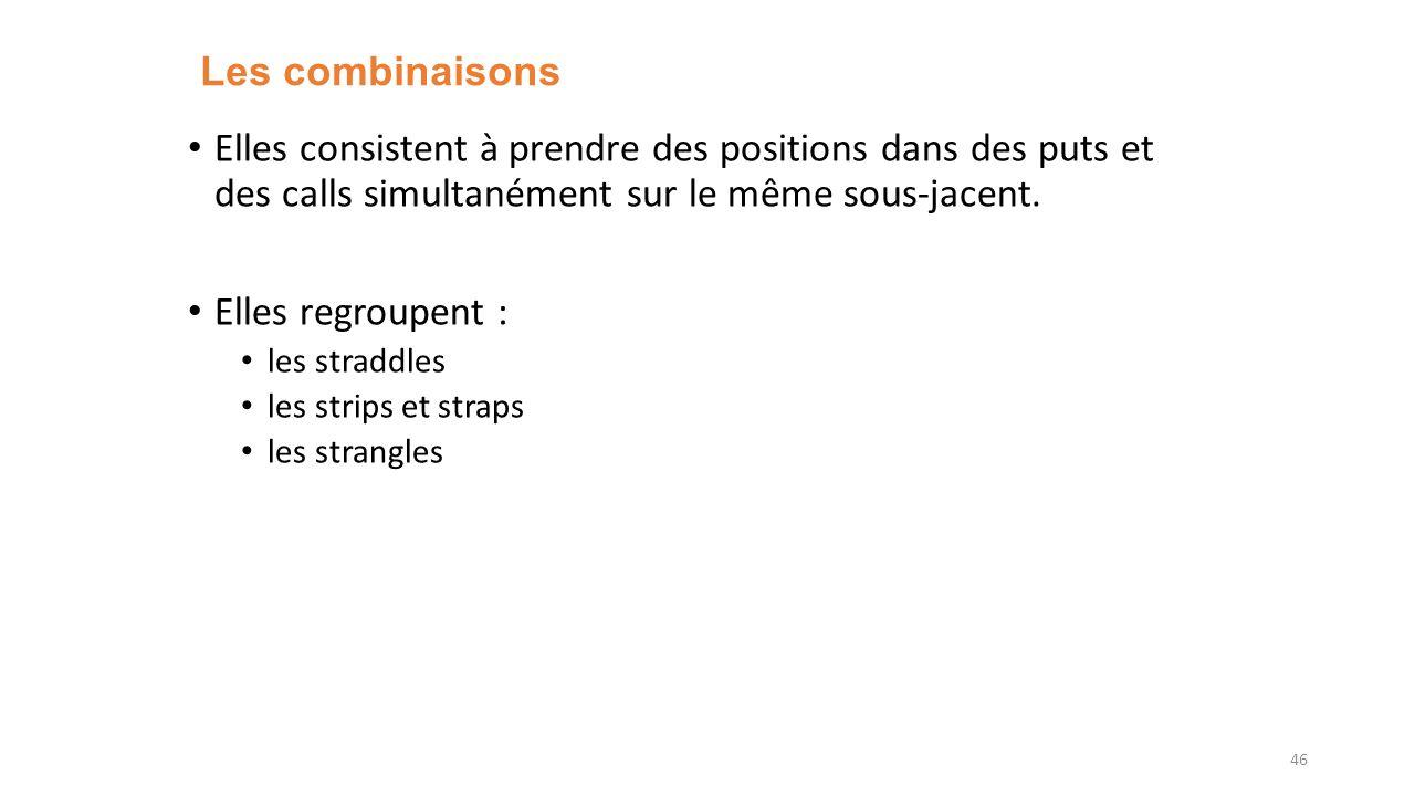 Les combinaisons Elles consistent à prendre des positions dans des puts et des calls simultanément sur le même sous-jacent. Elles regroupent : les str