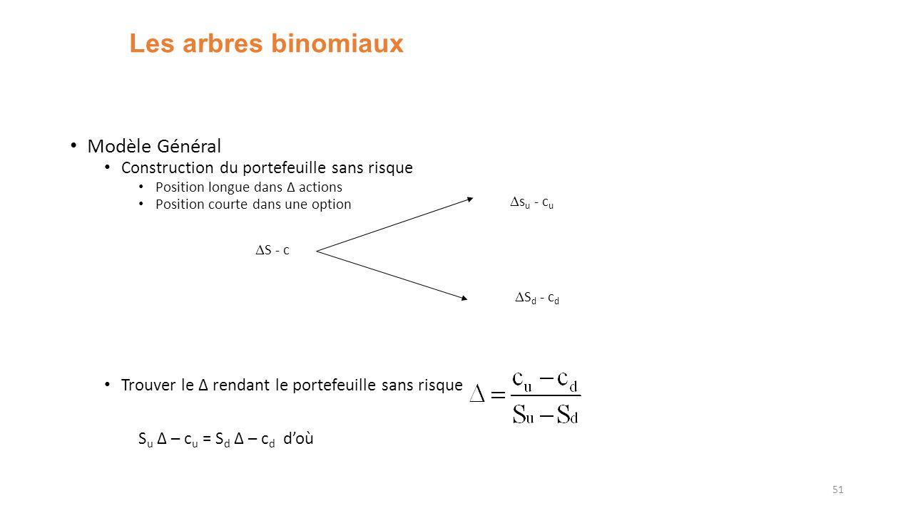 Les arbres binomiaux Modèle Général Construction du portefeuille sans risque Position longue dans Δ actions Position courte dans une option Trouver le Δ rendant le portefeuille sans risque S u Δ – c u = S d Δ – c d doù 51 s u - c u S - c S d - c d