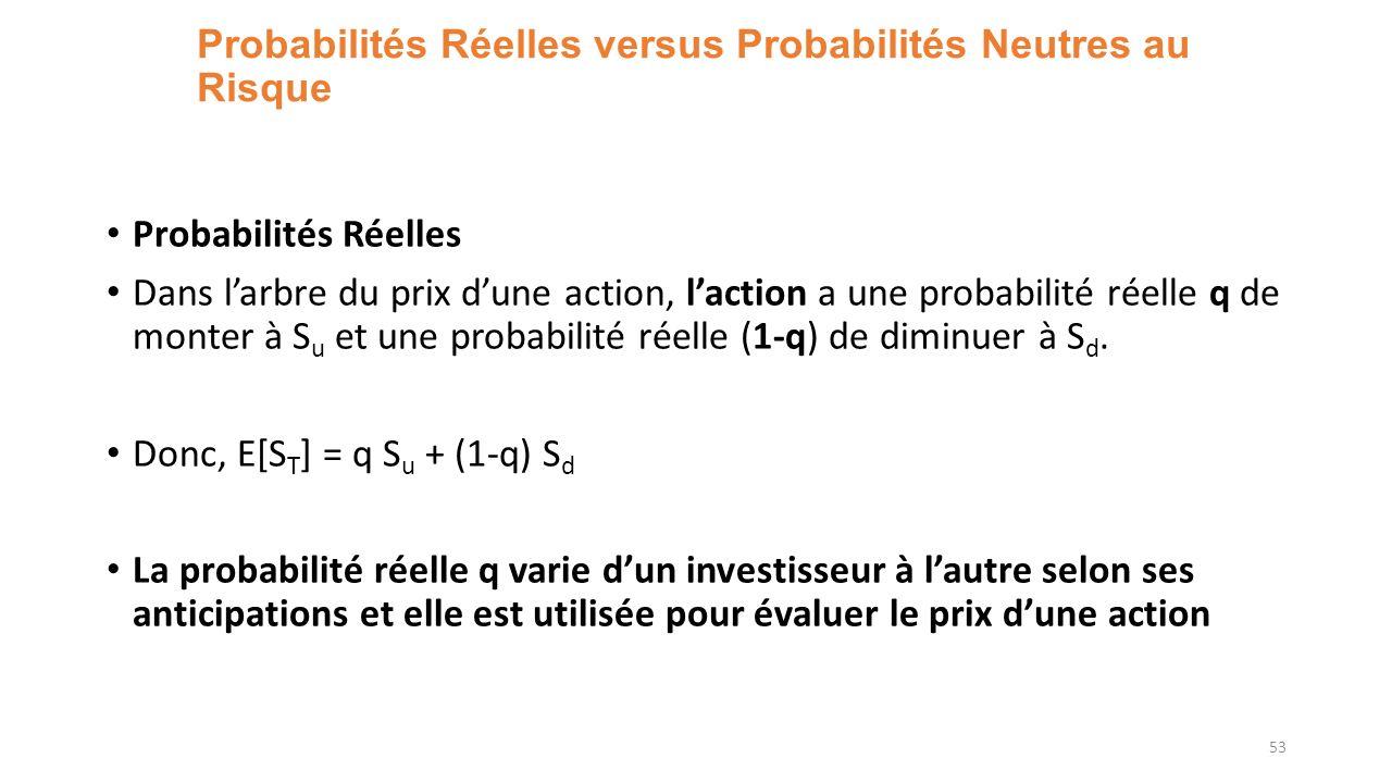 Probabilités Réelles versus Probabilités Neutres au Risque Probabilités Réelles Dans larbre du prix dune action, laction a une probabilité réelle q de monter à S u et une probabilité réelle (1-q) de diminuer à S d.