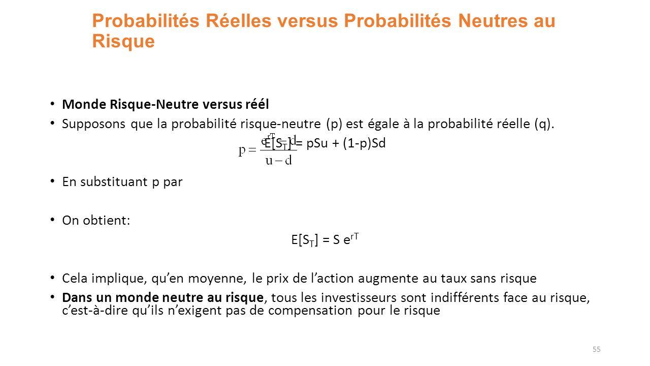 Probabilités Réelles versus Probabilités Neutres au Risque Monde Risque-Neutre versus réél Supposons que la probabilité risque-neutre (p) est égale à