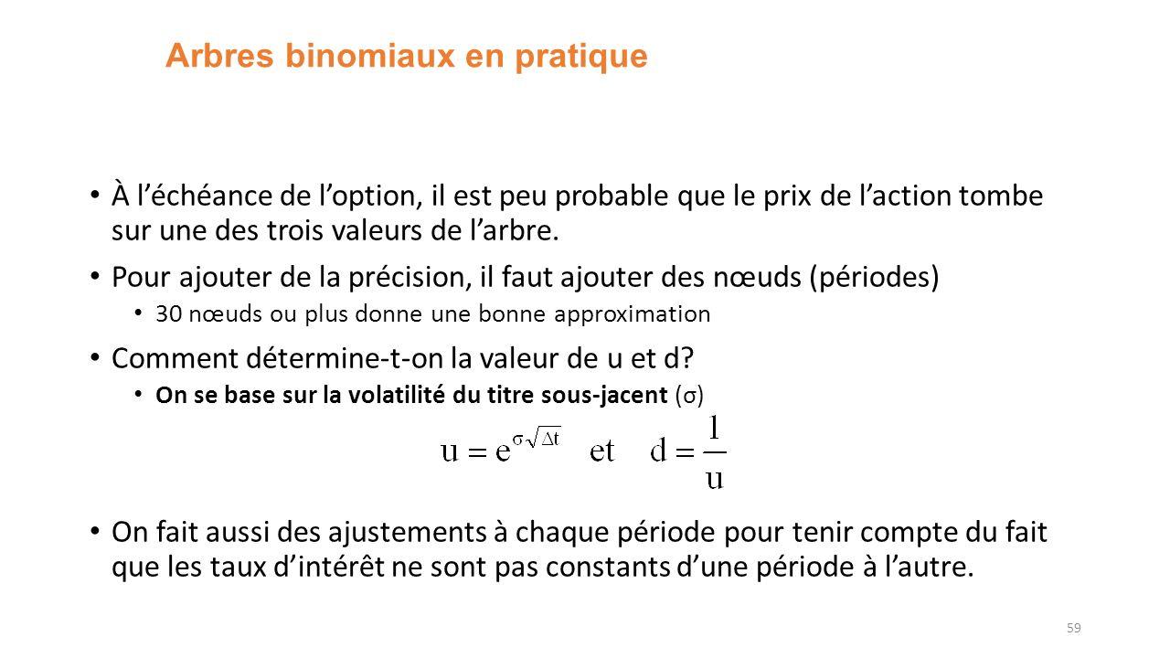 Arbres binomiaux en pratique À léchéance de loption, il est peu probable que le prix de laction tombe sur une des trois valeurs de larbre. Pour ajoute