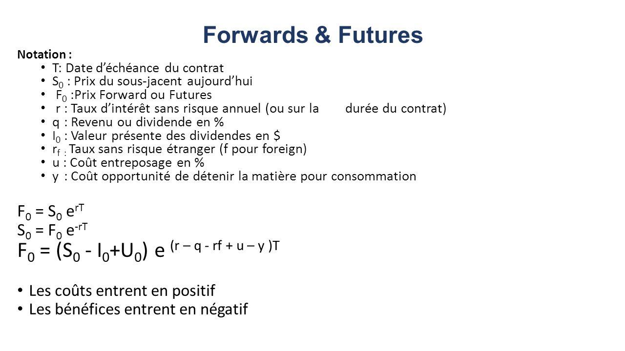 Forwards & Futures Notation : T: Date déchéance du contrat S 0 : Prix du sous-jacent aujourdhui F 0 :Prix Forward ou Futures r: Taux dintérêt sans risque annuel (ou sur ladurée du contrat) q: Revenu ou dividende en % I 0 : Valeur présente des dividendes en $ r f: Taux sans risque étranger (f pour foreign) u : Coût entreposage en % y: Coût opportunité de détenir la matière pour consommation F 0 = S 0 e rT S 0 = F 0 e -rT F 0 = (S 0 - I 0 +U 0 ) e (r – q - rf + u – y )T Les coûts entrent en positif Les bénéfices entrent en négatif