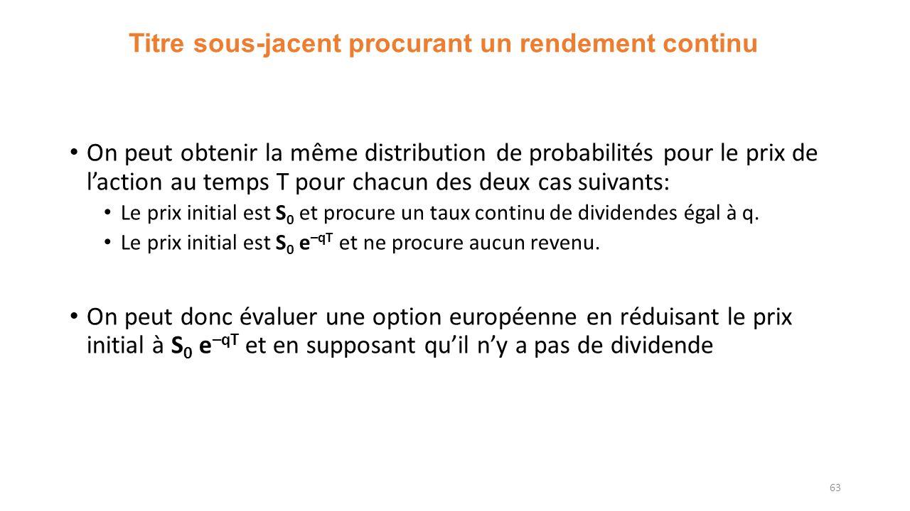 Titre sous-jacent procurant un rendement continu On peut obtenir la même distribution de probabilités pour le prix de laction au temps T pour chacun des deux cas suivants: Le prix initial est S 0 et procure un taux continu de dividendes égal à q.