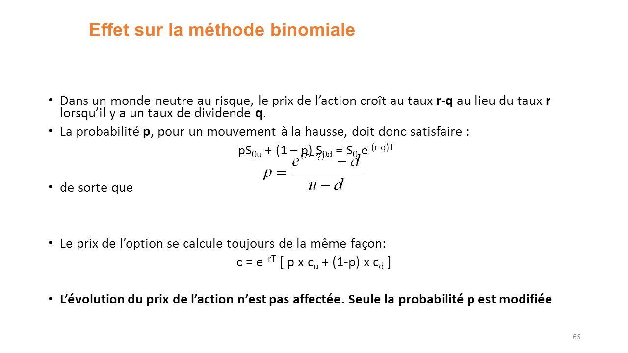 Effet sur la méthode binomiale Dans un monde neutre au risque, le prix de laction croît au taux r-q au lieu du taux r lorsquil y a un taux de dividende q.
