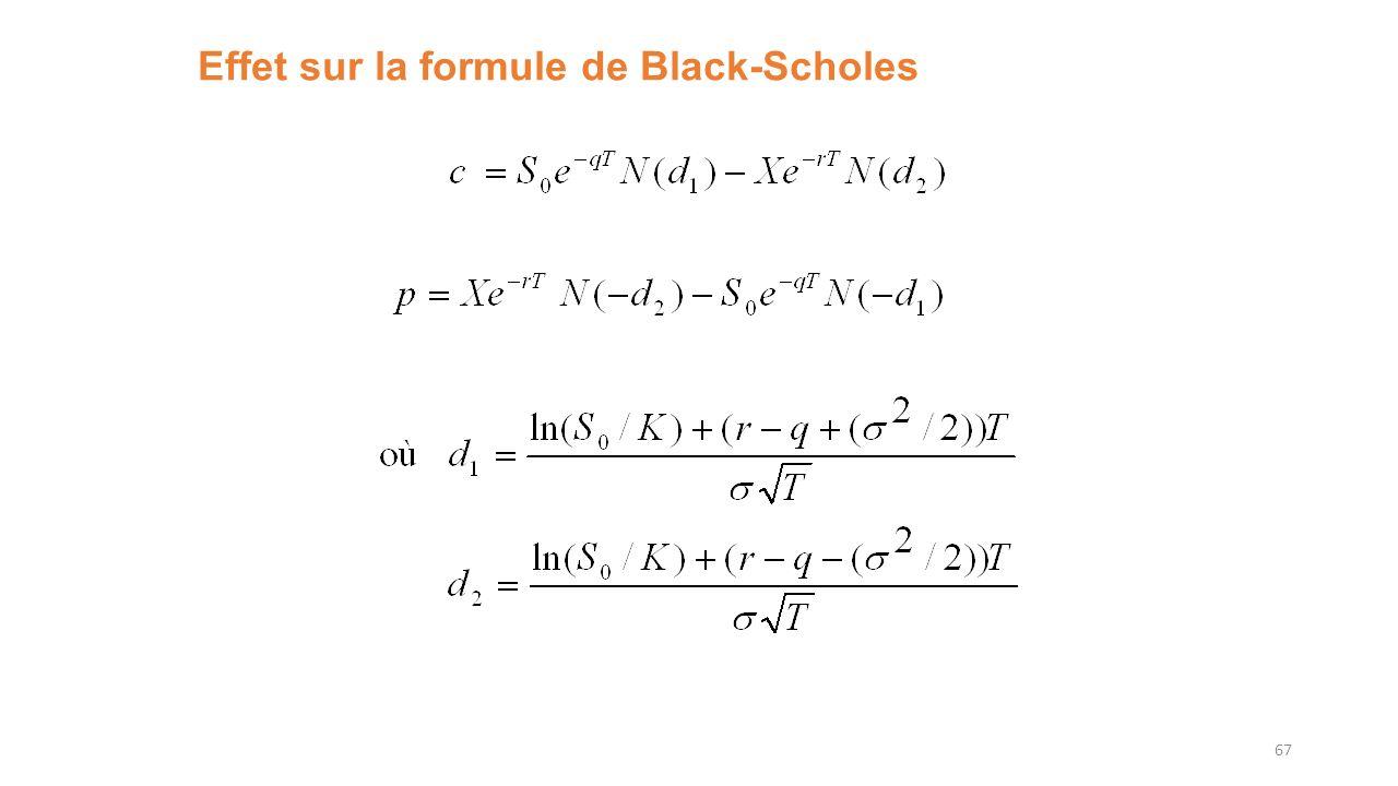 Effet sur la formule de Black-Scholes 67