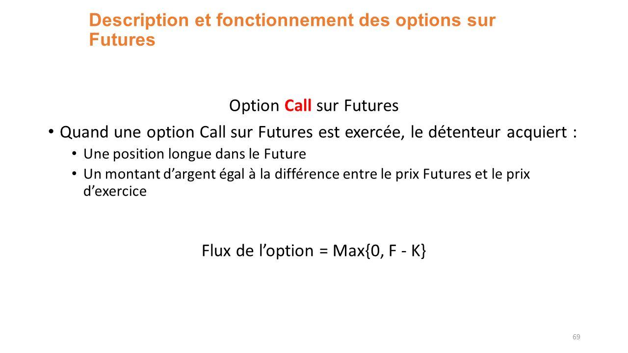 Description et fonctionnement des options sur Futures Option Call sur Futures Quand une option Call sur Futures est exercée, le détenteur acquiert : Une position longue dans le Future Un montant dargent égal à la différence entre le prix Futures et le prix dexercice Flux de loption = Max{0, F - K} 69