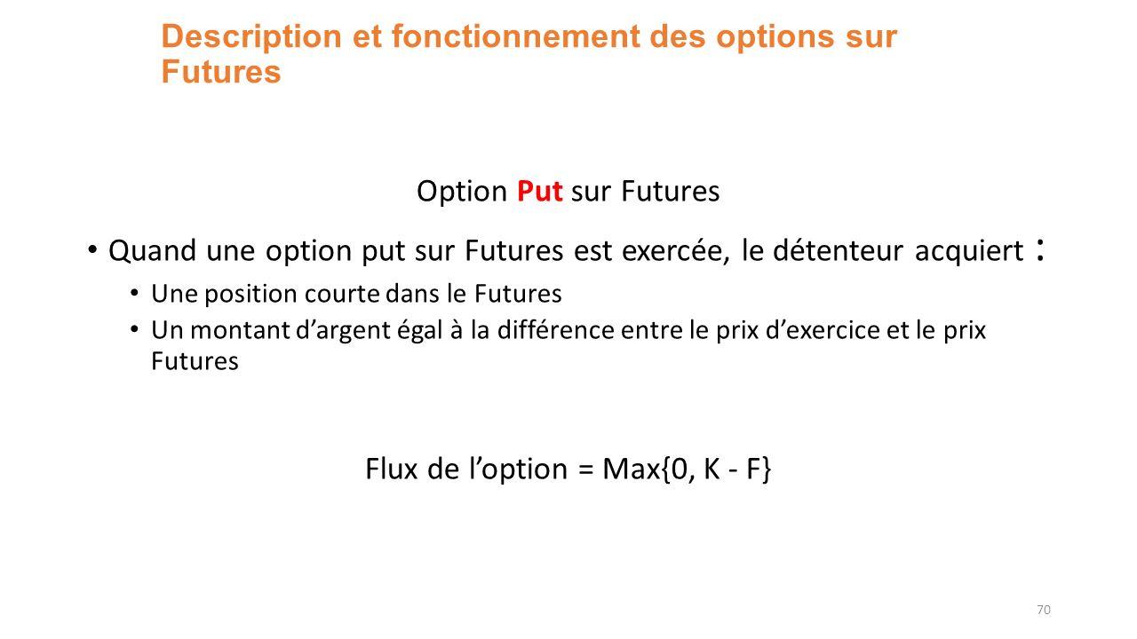 Description et fonctionnement des options sur Futures Option Put sur Futures Quand une option put sur Futures est exercée, le détenteur acquiert : Une position courte dans le Futures Un montant dargent égal à la différence entre le prix dexercice et le prix Futures Flux de loption = Max{0, K - F} 70