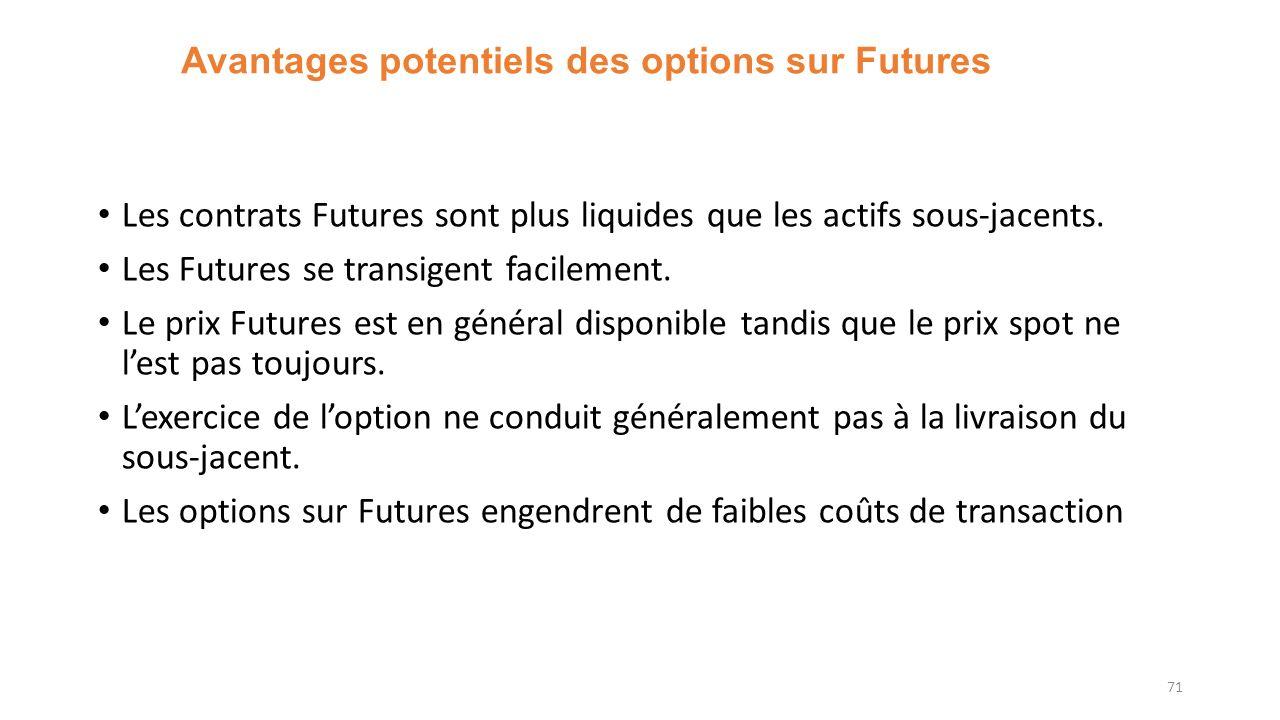 Avantages potentiels des options sur Futures Les contrats Futures sont plus liquides que les actifs sous-jacents. Les Futures se transigent facilement
