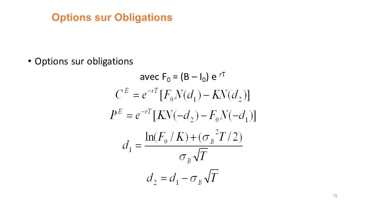 Options sur Obligations Options sur obligations avec F 0 = (B – I 0 ) e rT 78