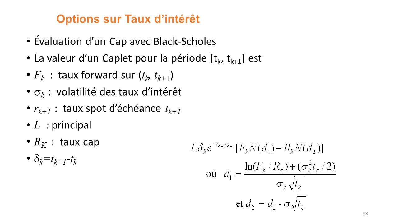 Options sur Taux dintérêt Évaluation dun Cap avec Black-Scholes La valeur dun Caplet pour la période [t k, t k+1 ] est F k : taux forward sur ( t k, t k+1 ) k : volatilité des taux dintérêt r k+1 : taux spot déchéance t k+1 L : principal R K : taux cap k =t k+1 -t k 88
