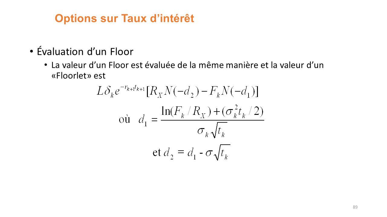 Options sur Taux dintérêt Évaluation dun Floor La valeur dun Floor est évaluée de la même manière et la valeur dun «Floorlet» est 89