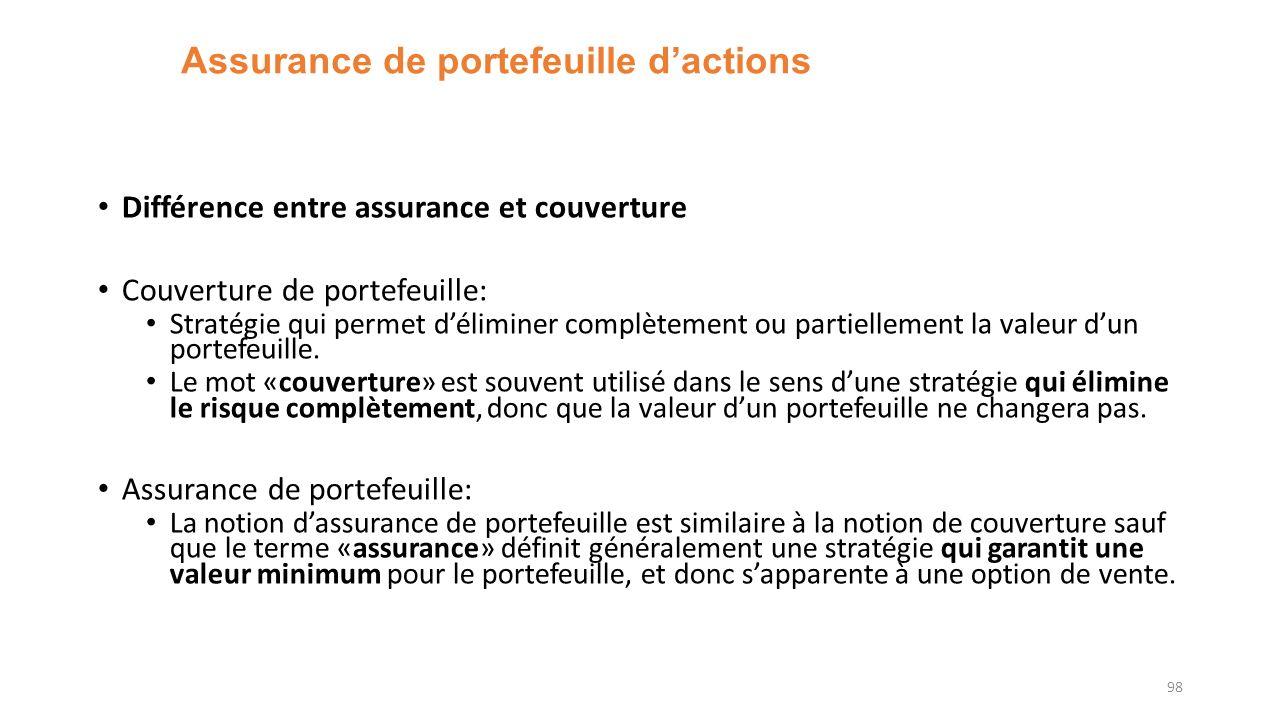 Assurance de portefeuille dactions Différence entre assurance et couverture Couverture de portefeuille: Stratégie qui permet déliminer complètement ou