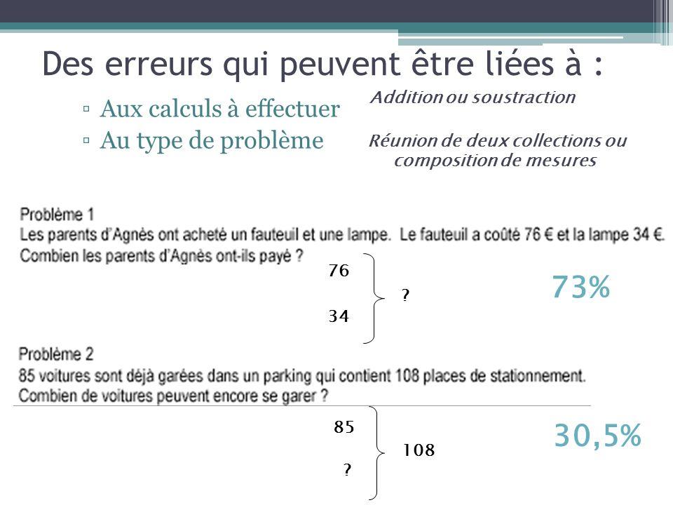 Des erreurs qui peuvent être liées à : Aux calculs à effectuer Au type de problème 73% 30,5% Réunion de deux collections ou composition de mesures 76