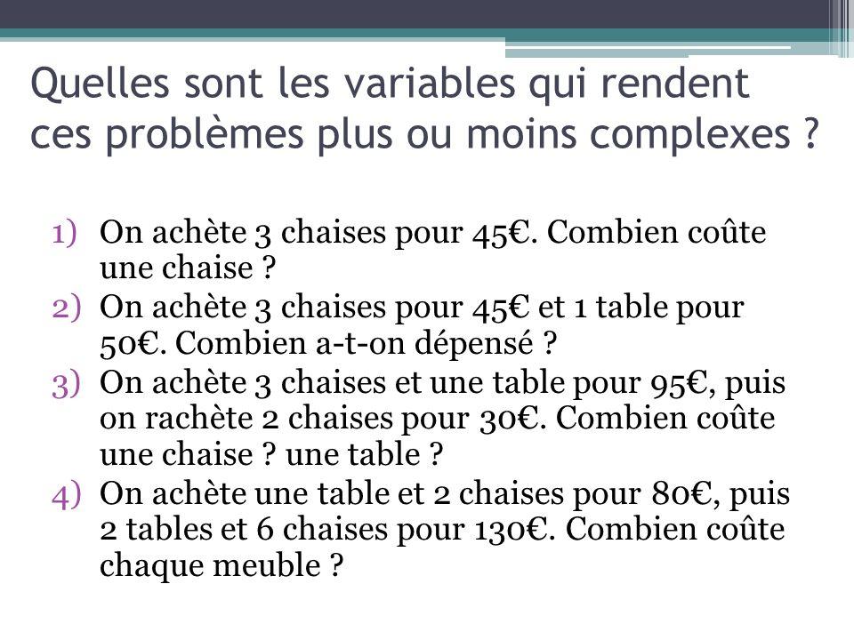 Quelles sont les variables qui rendent ces problèmes plus ou moins complexes ? 1)On achète 3 chaises pour 45. Combien coûte une chaise ? 2)On achète 3