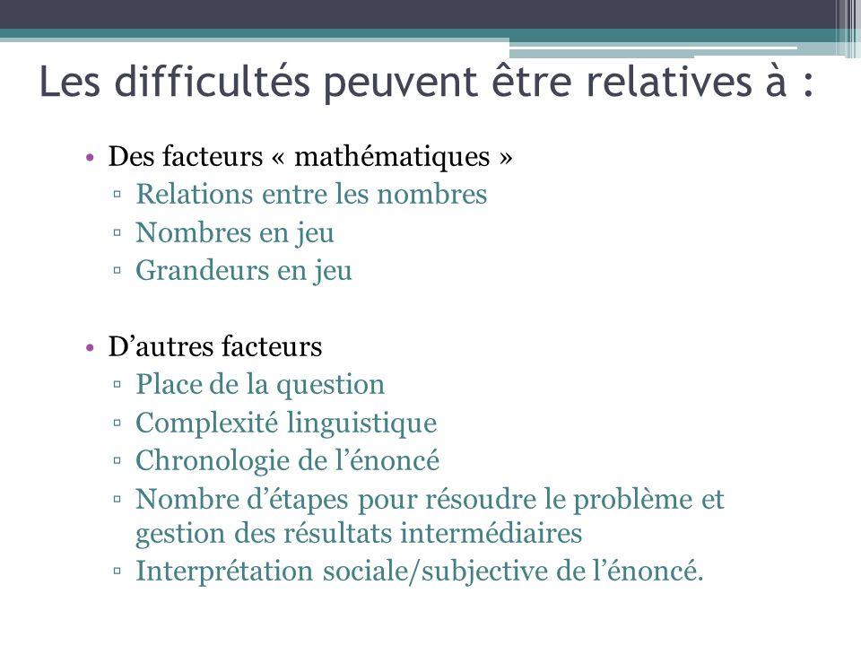 Les difficultés peuvent être relatives à : Des facteurs « mathématiques » Relations entre les nombres Nombres en jeu Grandeurs en jeu Dautres facteurs