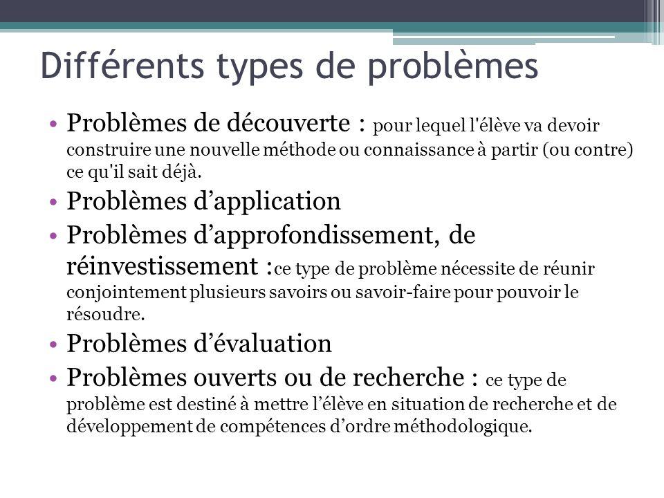 Différents types de problèmes Problèmes de découverte : pour lequel l'élève va devoir construire une nouvelle méthode ou connaissance à partir (ou con