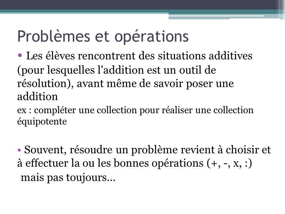 Problèmes et opérations Les élèves rencontrent des situations additives (pour lesquelles l'addition est un outil de résolution), avant même de savoir