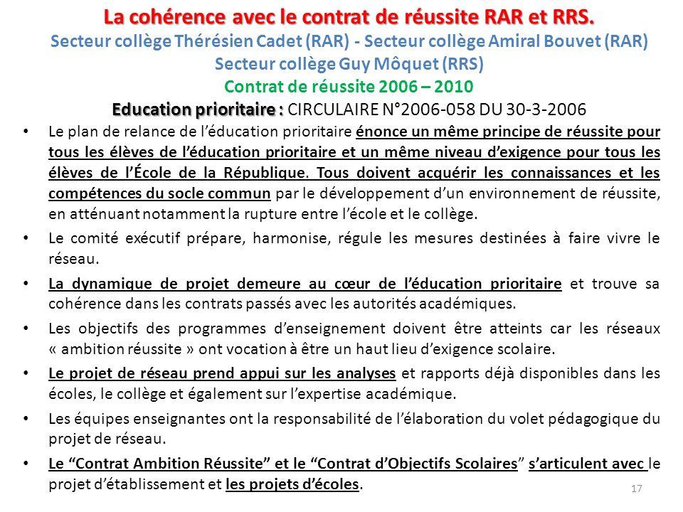 La cohérence avec le contrat de réussite RAR et RRS. Education prioritaire : La cohérence avec le contrat de réussite RAR et RRS. Secteur collège Thér