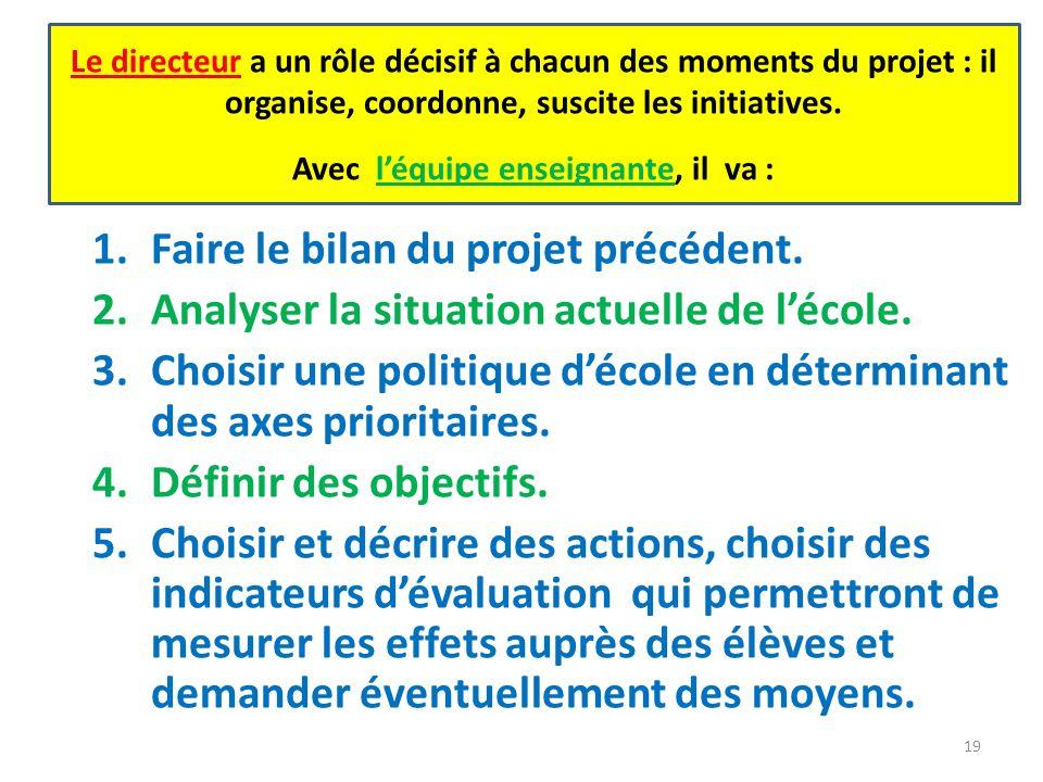 1.Faire le bilan du projet précédent. 2.Analyser la situation actuelle de lécole. 3.Choisir une politique décole en déterminant des axes prioritaires.